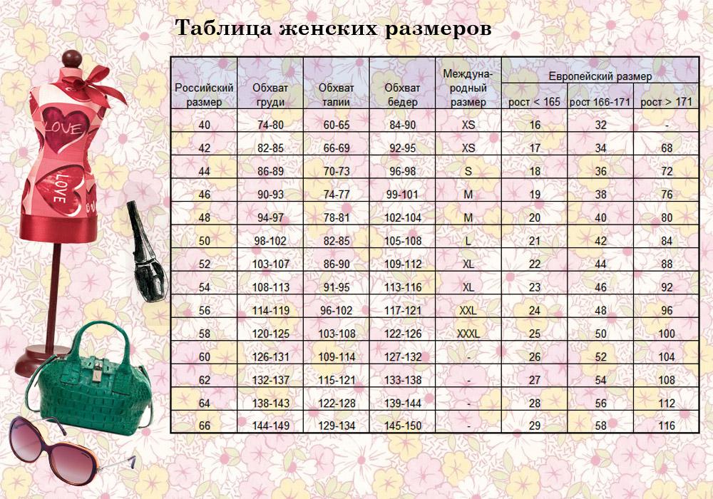 Фото больших размеров грудей русских женщин 28 фотография