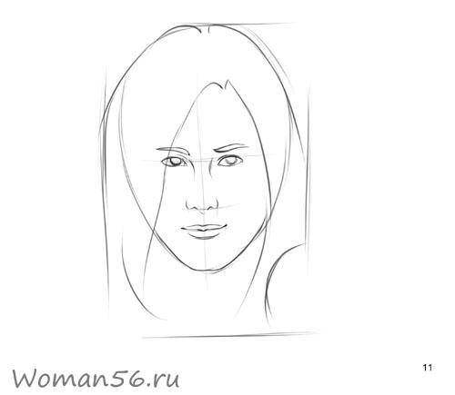 Как рисовать лицо человека