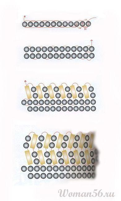 Схемы браслетов ндебеле